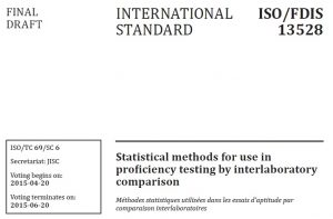 iso13528
